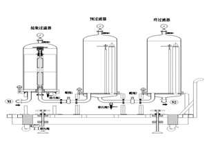 Sterile Water Equipment Filtration Systems