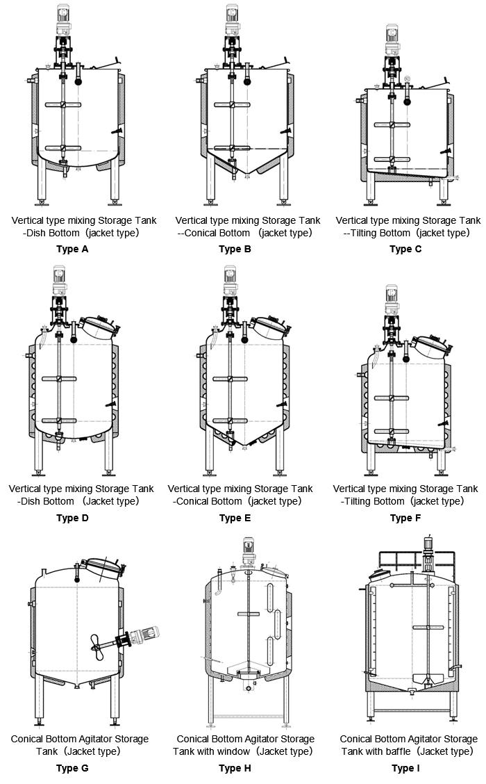 Agitator Storage Tank Structure   Custom fabricate tank and ...